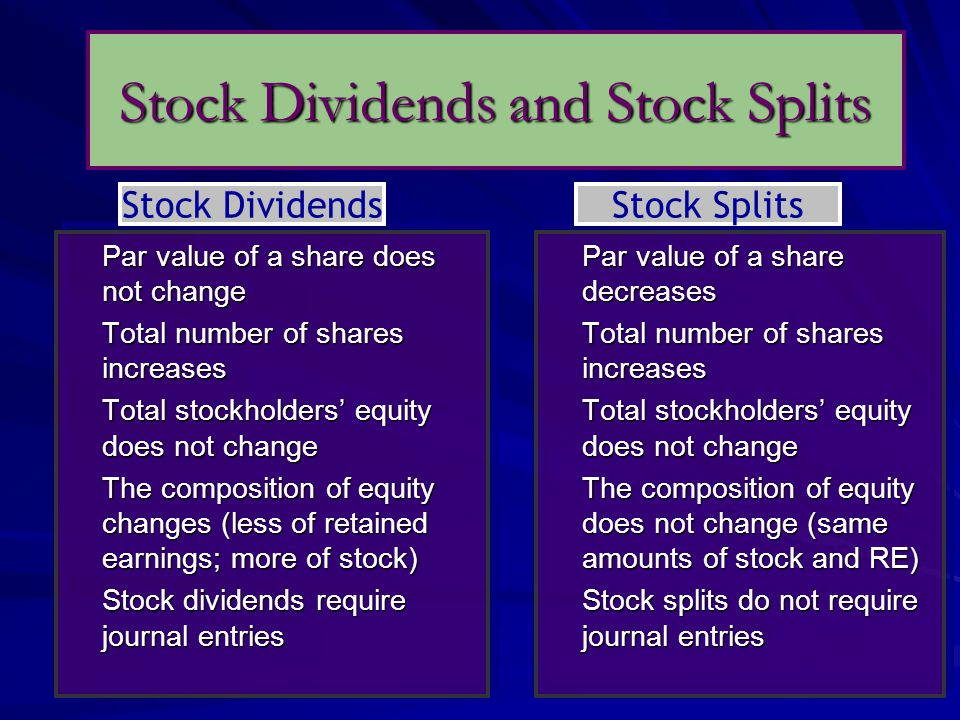 Par value of a share does not change Total number of shares increases Total stockholders' equity does not change The composition of equity changes (le