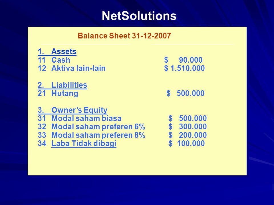 NetSolutions Balance Sheet 31-12-2007 1.Assets 11Cash 12Aktiva lain-lain 2.Liabilities 21Hutang 3.Owner's Equity 31Modal saham biasa 32Modal saham preferen 6% 33Modal saham preferen 8% 34Laba Tidak dibagi $ 90.000 $ 1.510.000 $ 500.000 $ 300.000 $ 200.000 $ 100.000