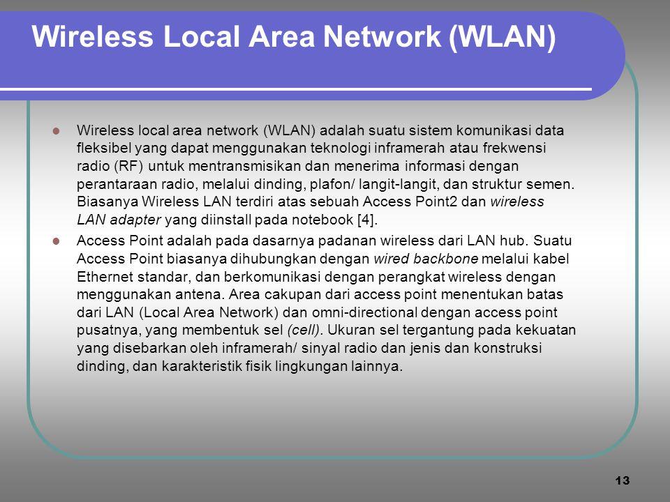 12 Sistem WLAN Kesatuan dasar WLAN adalah sebuah sel radio, yang terdiri dari hub station and mobile stations. Hub station adalah bertanggung jawab un
