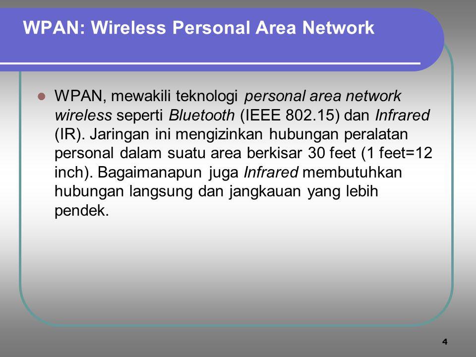 4 WPAN: Wireless Personal Area Network  WPAN, mewakili teknologi personal area network wireless seperti Bluetooth (IEEE 802.15) dan Infrared (IR).