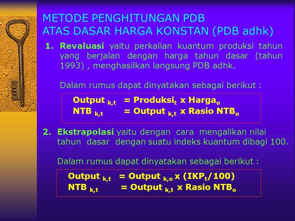 METODE PENGHITUNGAN PDB ATAS DASAR HARGA KONSTAN (PDB adhk) 1.Revaluasi yaitu perkalian kuantum produksi tahun yang berjalan dengan harga tahun dasar