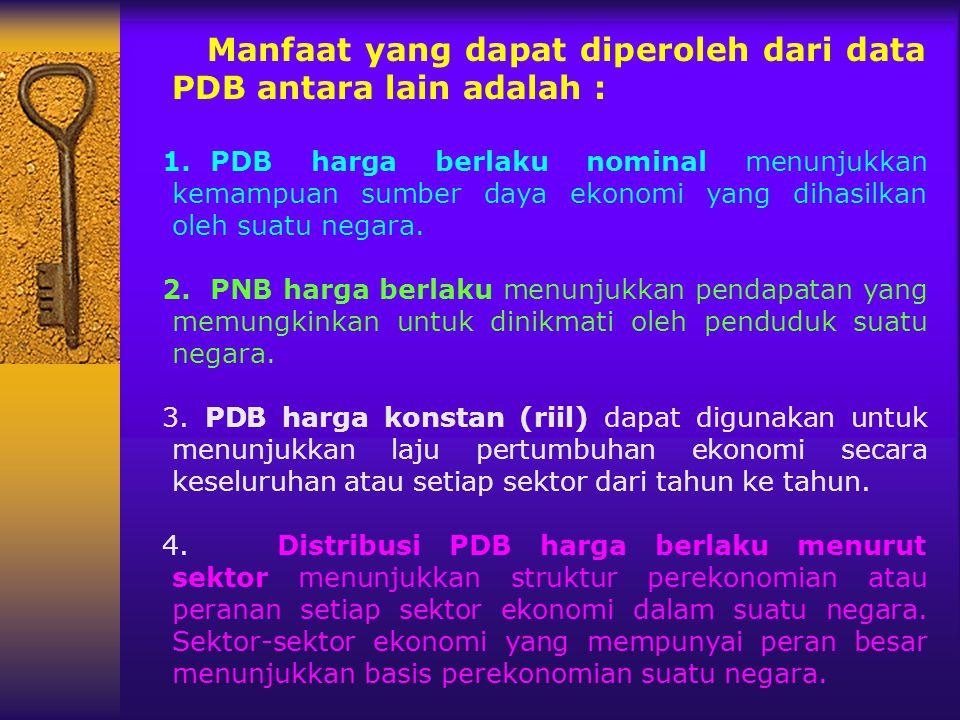 Manfaat yang dapat diperoleh dari data PDB antara lain adalah : 1.PDB harga berlaku nominal menunjukkan kemampuan sumber daya ekonomi yang dihasilkan