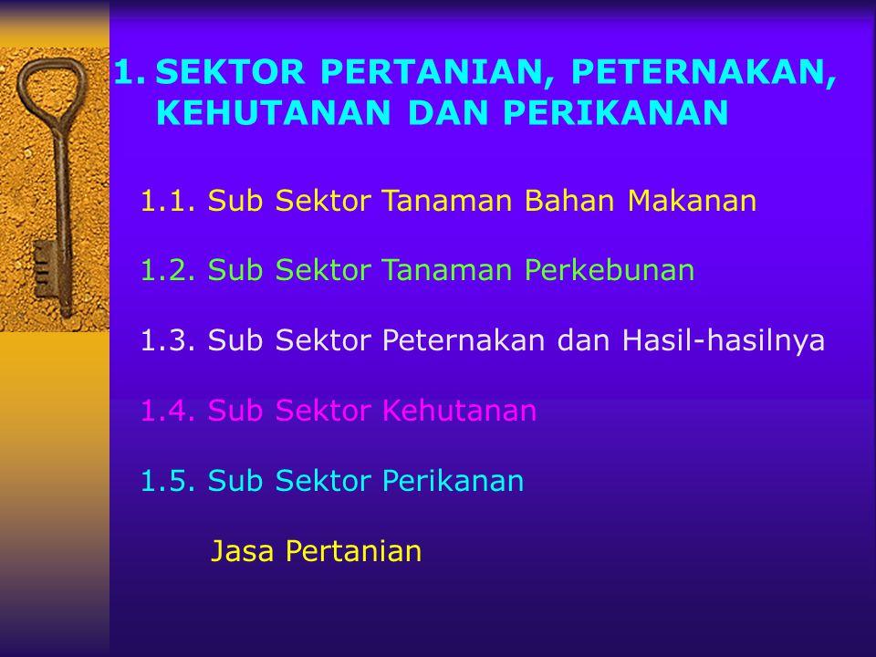 1.SEKTOR PERTANIAN, PETERNAKAN, KEHUTANAN DAN PERIKANAN 1.1. Sub Sektor Tanaman Bahan Makanan 1.2. Sub Sektor Tanaman Perkebunan 1.3. Sub Sektor Peter