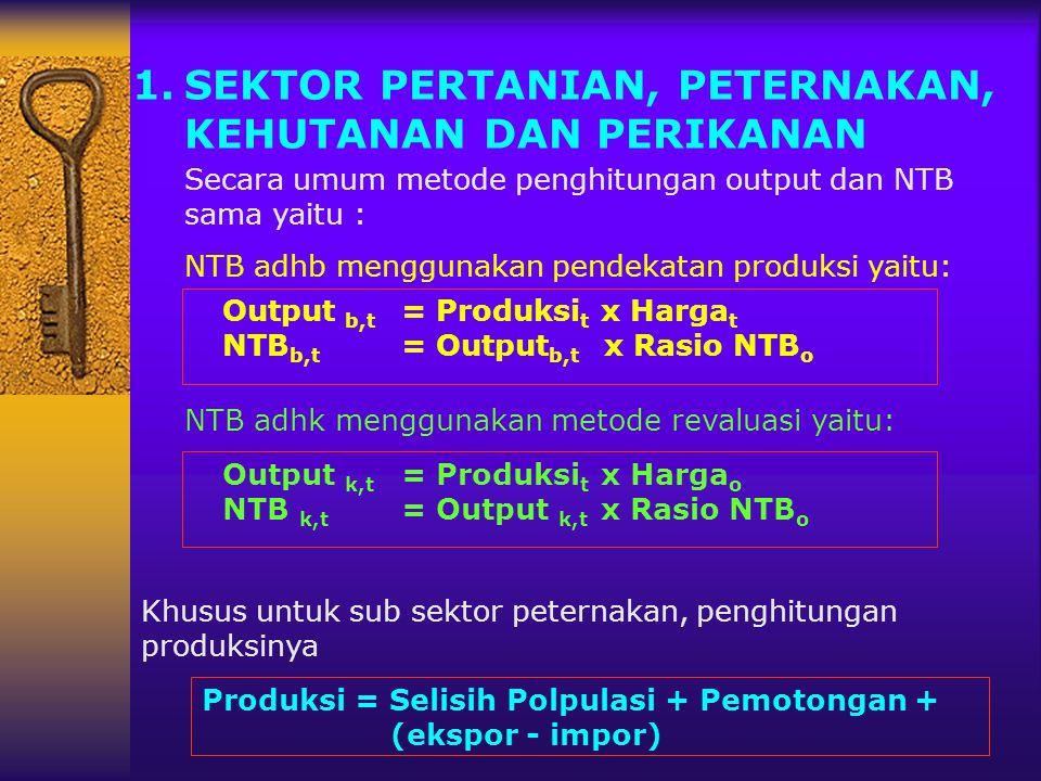 Secara umum metode penghitungan output dan NTB sama yaitu : 1.SEKTOR PERTANIAN, PETERNAKAN, KEHUTANAN DAN PERIKANAN NTB adhb menggunakan pendekatan pr