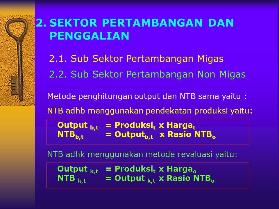2.SEKTOR PERTAMBANGAN DAN PENGGALIAN 2.1. Sub Sektor Pertambangan Migas 2.2. Sub Sektor Pertambangan Non Migas NTB adhb menggunakan pendekatan produks