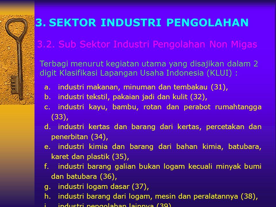 3.SEKTOR INDUSTRI PENGOLAHAN 3.2. Sub Sektor Industri Pengolahan Non Migas Terbagi menurut kegiatan utama yang disajikan dalam 2 digit Klasifikasi Lap