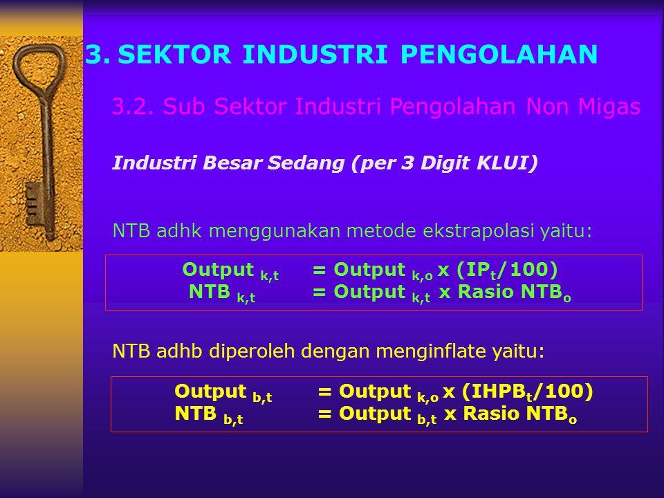 3.SEKTOR INDUSTRI PENGOLAHAN NTB adhb diperoleh dengan menginflate yaitu: NTB adhk menggunakan metode ekstrapolasi yaitu: Industri Besar Sedang (per 3