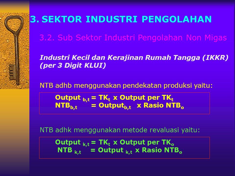3.SEKTOR INDUSTRI PENGOLAHAN Industri Kecil dan Kerajinan Rumah Tangga (IKKR) (per 3 Digit KLUI) NTB adhb menggunakan pendekatan produksi yaitu: Outpu