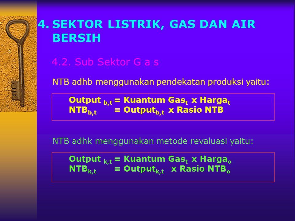 4.SEKTOR LISTRIK, GAS DAN AIR BERSIH 4.2. Sub Sektor G a s NTB adhb menggunakan pendekatan produksi yaitu: NTB adhk menggunakan metode revaluasi yaitu
