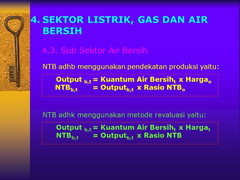 4.SEKTOR LISTRIK, GAS DAN AIR BERSIH 4.3. Sub Sektor Air Bersih NTB adhb menggunakan pendekatan produksi yaitu: NTB adhk menggunakan metode revaluasi