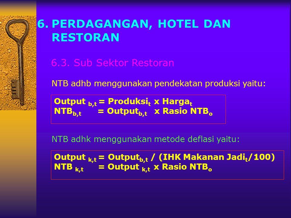 6.PERDAGANGAN, HOTEL DAN RESTORAN 6.3. Sub Sektor Restoran NTB adhb menggunakan pendekatan produksi yaitu: NTB adhk menggunakan metode deflasi yaitu: