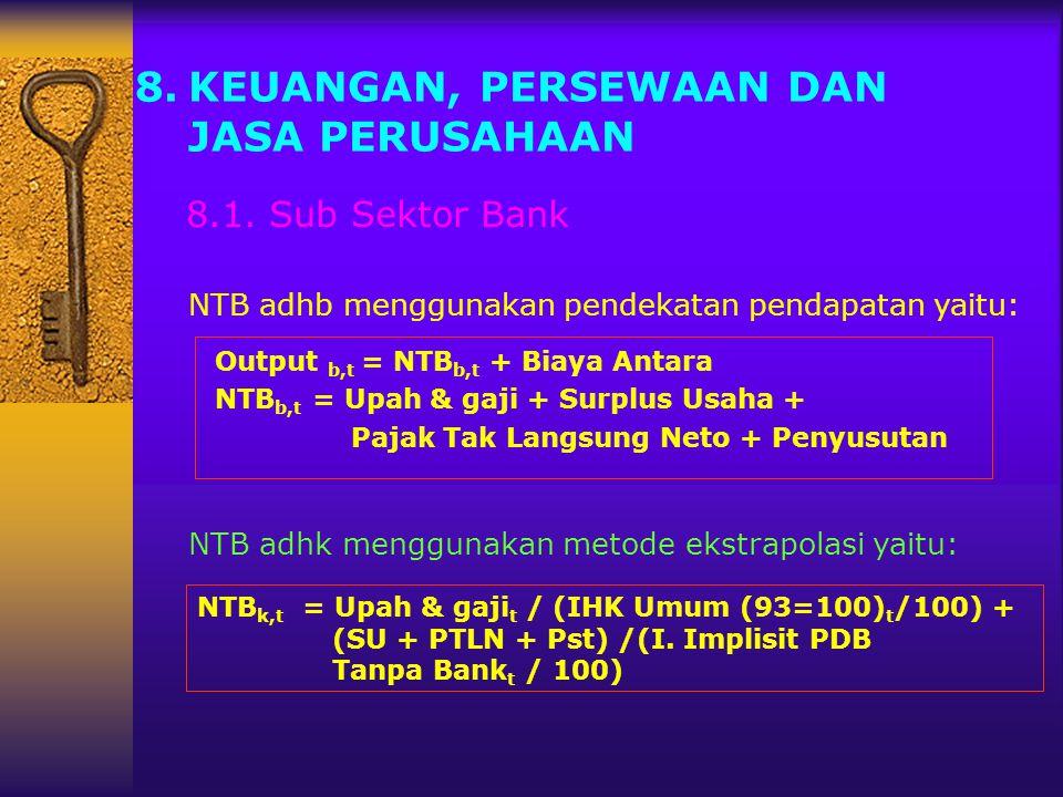 8.KEUANGAN, PERSEWAAN DAN JASA PERUSAHAAN 8.1. Sub Sektor Bank NTB adhb menggunakan pendekatan pendapatan yaitu: NTB adhk menggunakan metode ekstrapol