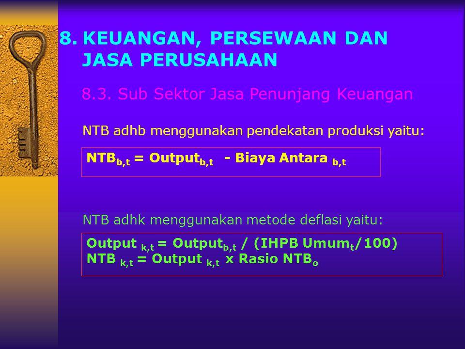 8.KEUANGAN, PERSEWAAN DAN JASA PERUSAHAAN 8.3. Sub Sektor Jasa Penunjang Keuangan NTB b,t = Output b,t - Biaya Antara b,t Output k,t = Output b,t / (I