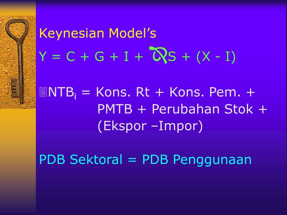 Keynesian Model's Y = C + G + I +  S + (X - I) 3NTB i = Kons. Rt + Kons. Pem. + PMTB + Perubahan Stok + (Ekspor –Impor) PDB Sektoral = PDB Penggunaan