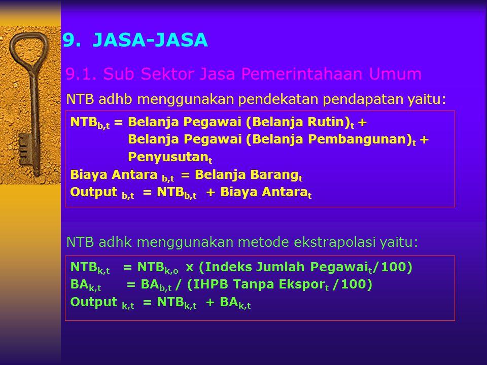 9. JASA-JASA 9.1. Sub Sektor Jasa Pemerintahaan Umum NTB adhb menggunakan pendekatan pendapatan yaitu: NTB adhk menggunakan metode ekstrapolasi yaitu: