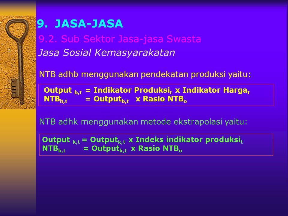 9. JASA-JASA 9.2. Sub Sektor Jasa-jasa Swasta NTB adhb menggunakan pendekatan produksi yaitu: NTB adhk menggunakan metode ekstrapolasi yaitu: Jasa Sos