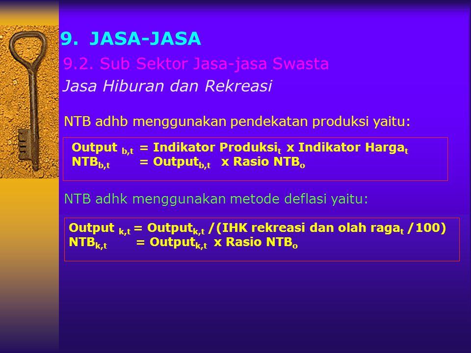 9. JASA-JASA 9.2. Sub Sektor Jasa-jasa Swasta NTB adhb menggunakan pendekatan produksi yaitu: NTB adhk menggunakan metode deflasi yaitu: Jasa Hiburan