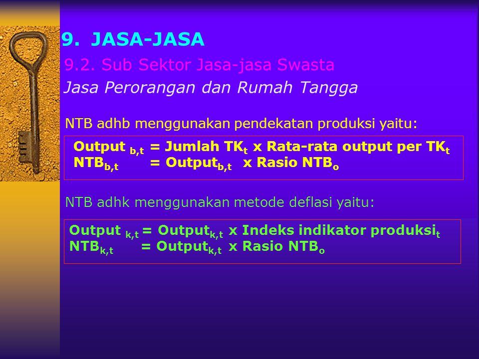 9. JASA-JASA 9.2. Sub Sektor Jasa-jasa Swasta NTB adhb menggunakan pendekatan produksi yaitu: NTB adhk menggunakan metode deflasi yaitu: Jasa Perorang