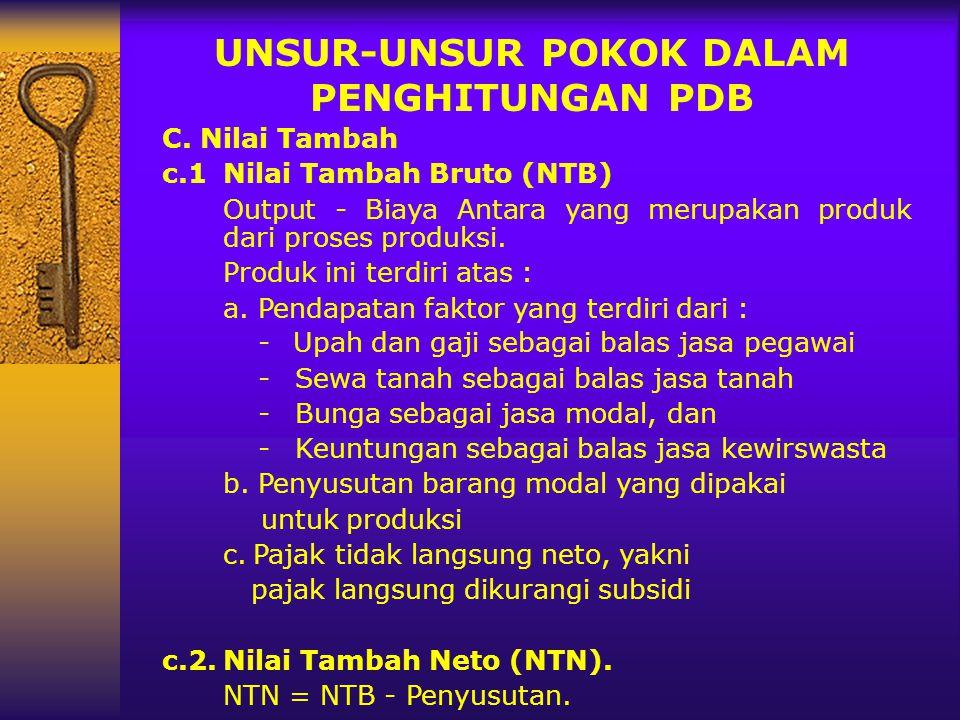 C. Nilai Tambah c.1Nilai Tambah Bruto (NTB) Output - Biaya Antara yang merupakan produk dari proses produksi. Produk ini terdiri atas : a.Pendapatan f