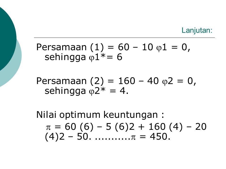 Lanjutan: Keuntungan maksimum (*) : Derivatif parsial pertama fungsi keuntungan disamakan dengan nol=0.