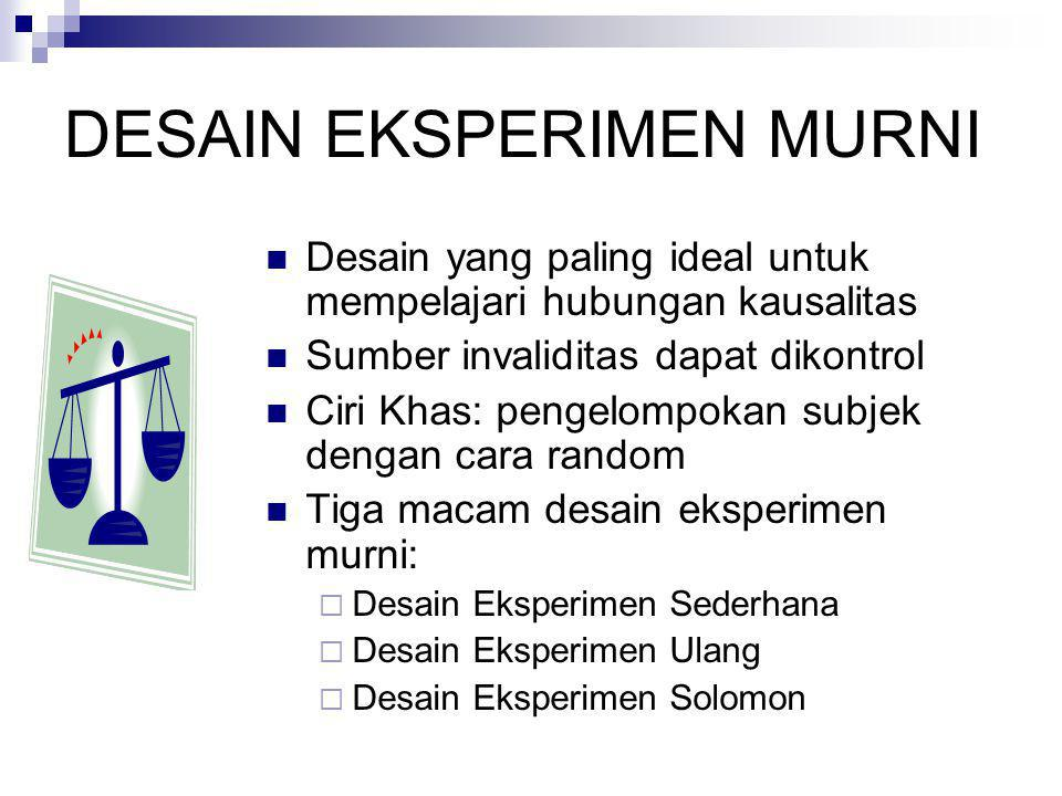 Desain Eksperimen Sampel Seri  Desain dengan memberikan perlakuan pada subjek secara tidak terus menerus  Non RX1 O1 X0 O2 X1 O3 X0 O4  Desain ini