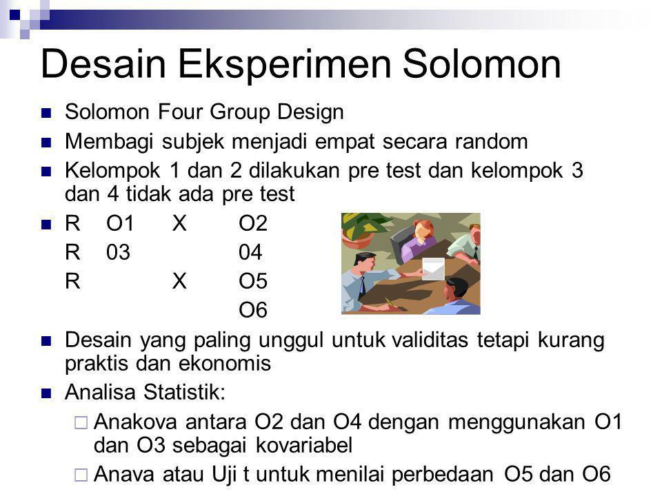 Desain Eksperimen Ulang  Pretest – Posttest Control Group Design  Melakukan pengukuran sebelum dan sesudah perlakuan diberikan pada kelompok kontrol