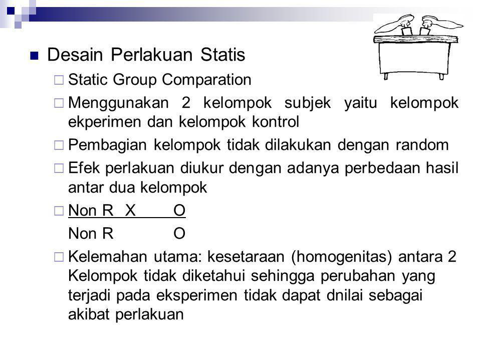  Desain Perlakuan Ulang  One Group Pre and Posttest Design  Menggunakan satu kelompok subjek serta melakukan pengukuran sebelum dan sesudah perlaku