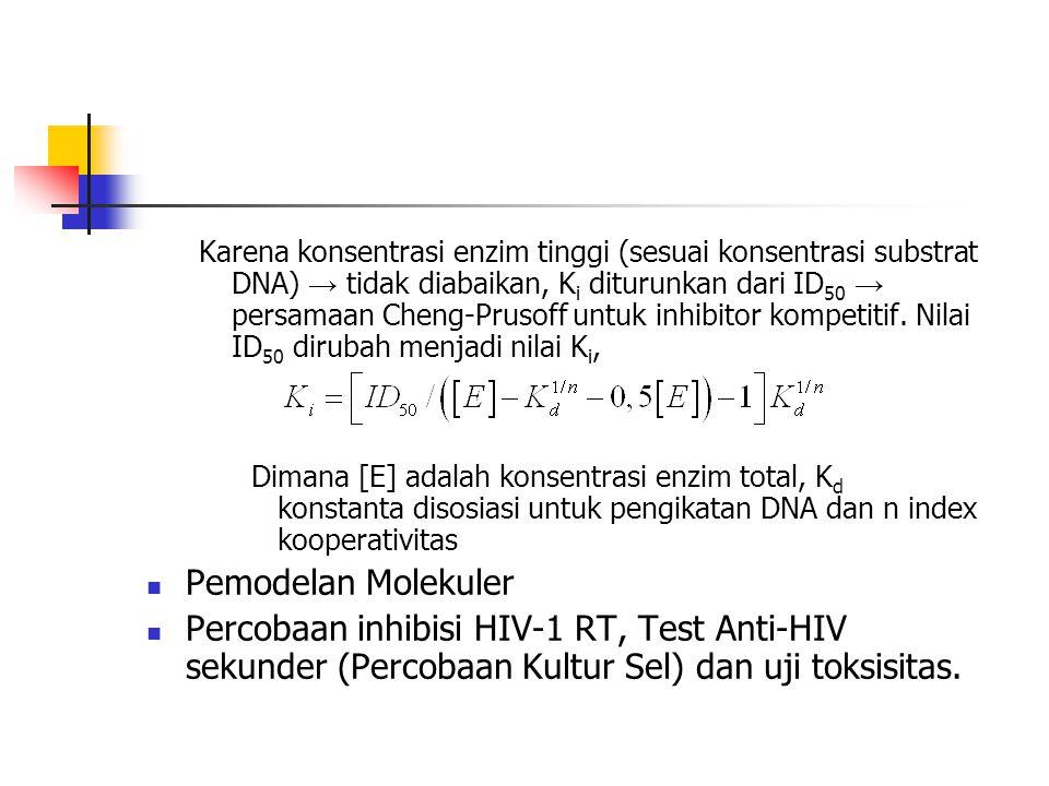 Karena konsentrasi enzim tinggi (sesuai konsentrasi substrat DNA) → tidak diabaikan, K i diturunkan dari ID 50 → persamaan Cheng-Prusoff untuk inhibit
