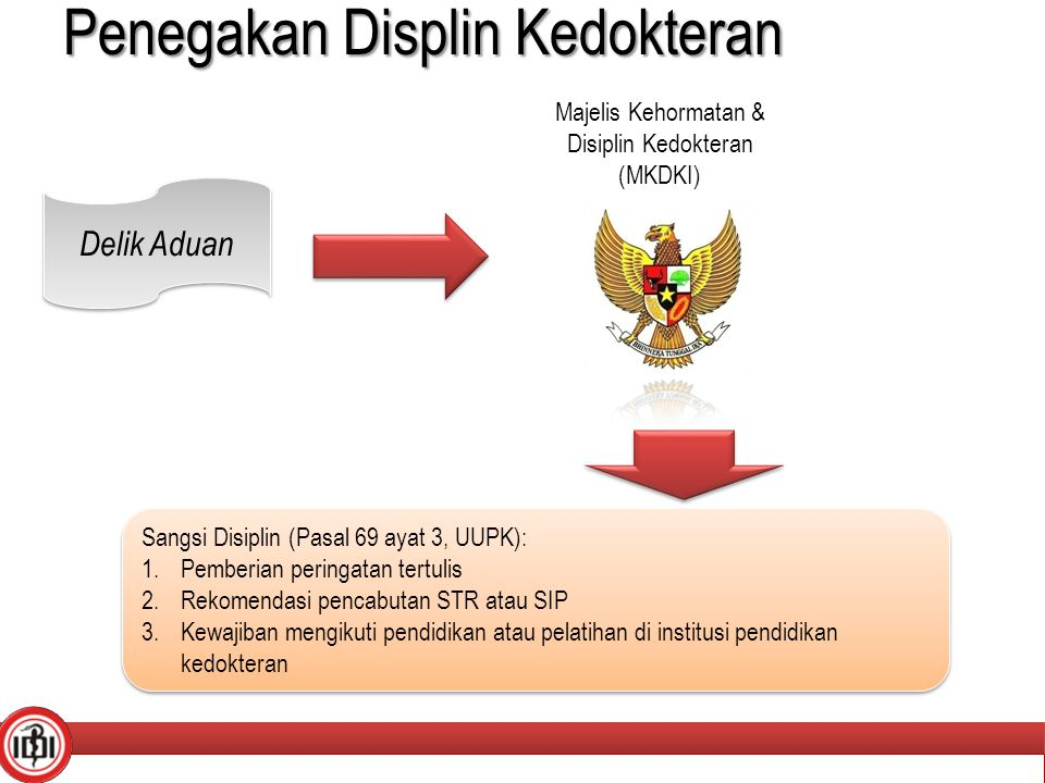 Penegakan Displin Kedokteran Majelis Kehormatan & Disiplin Kedokteran (MKDKI) Delik Aduan Sangsi Disiplin (Pasal 69 ayat 3, UUPK): 1.Pemberian peringa