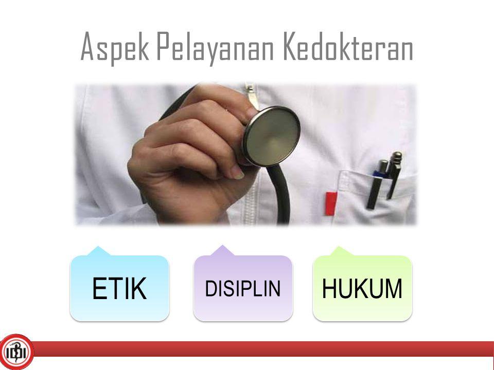 Aspek Pelayanan Kedokteran ETIK DISIPLIN HUKUM 2