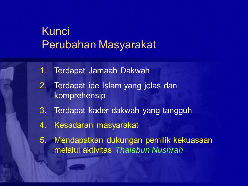 Kunci Perubahan Masyarakat 1.Terdapat Jamaah Dakwah 2.Terdapat ide Islam yang jelas dan komprehensip 3.Terdapat kader dakwah yang tangguh 4.Kesadaran