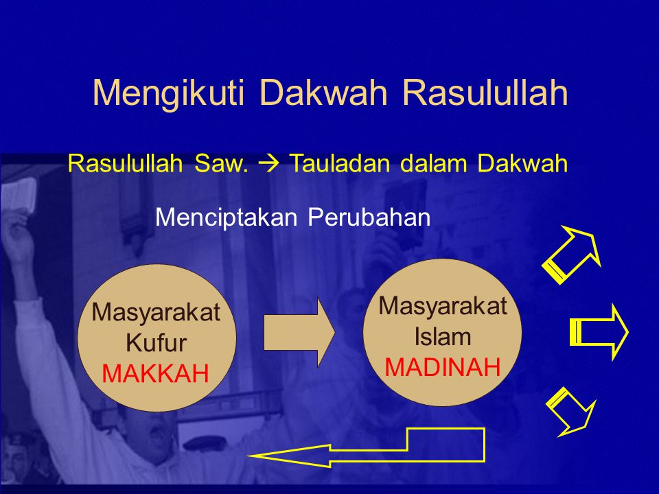 Mengikuti Dakwah Rasulullah Rasulullah Saw.  Tauladan dalam Dakwah Menciptakan Perubahan Masyarakat Kufur MAKKAH Masyarakat Islam MADINAH