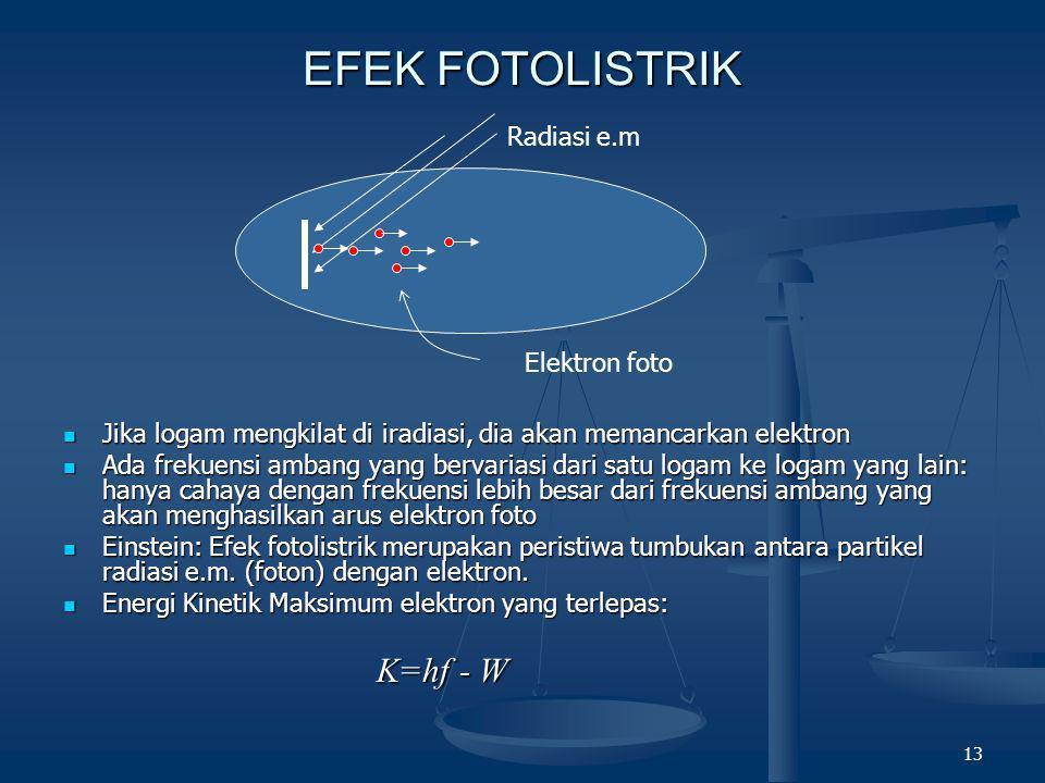 13 EFEK FOTOLISTRIK  Jika logam mengkilat di iradiasi, dia akan memancarkan elektron  Ada frekuensi ambang yang bervariasi dari satu logam ke logam