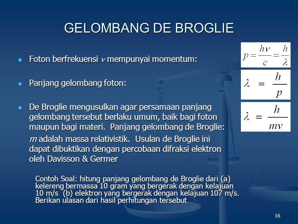 16 GELOMBANG DE BROGLIE  Foton berfrekuensi  mempunyai momentum:  Panjang gelombang foton:  De Broglie mengusulkan agar persamaan panjang gelomban