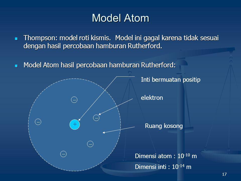17 Model Atom  Thompson: model roti kismis. Model ini gagal karena tidak sesuai dengan hasil percobaan hamburan Rutherford.  Model Atom hasil percob
