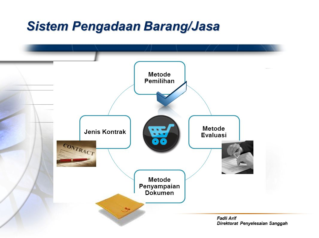 Fadli Arif Direktorat Penyelesaian Sanggah Sistem Pengadaan Barang/Jasa Metode Pemilihan Metode Evaluasi Metode Penyampaian Dokumen Jenis Kontrak
