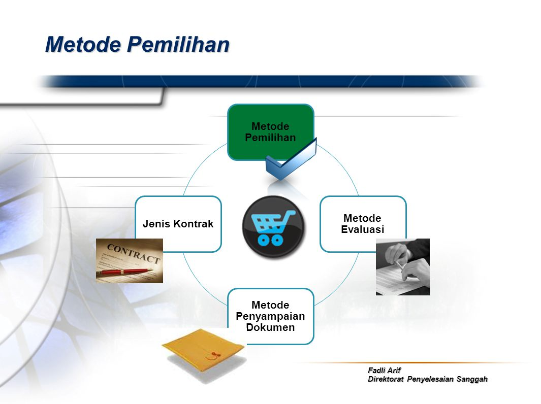 Fadli Arif Direktorat Penyelesaian Sanggah Metode Pemilihan Metode Evaluasi Metode Penyampaian Dokumen Jenis Kontrak