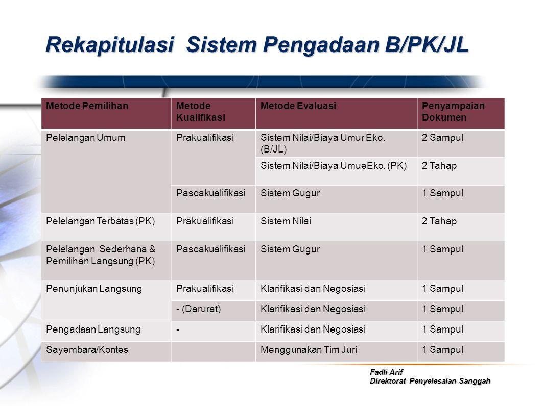 Fadli Arif Direktorat Penyelesaian Sanggah Rekapitulasi Sistem Pengadaan B/PK/JL Metode PemilihanMetode Kualifikasi Metode EvaluasiPenyampaian Dokumen