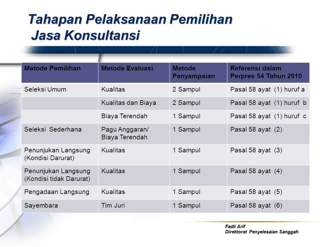 Fadli Arif Direktorat Penyelesaian Sanggah Tahapan Pelaksanaan Pemilihan Jasa Konsultansi Metode PemilihanMetode EvaluasiMetode Penyampaian Referensi
