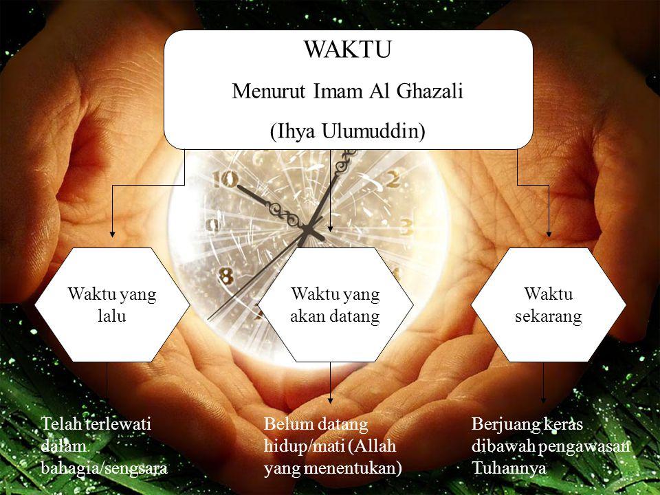 WAKTU Menurut Imam Al Ghazali (Ihya Ulumuddin) Waktu yang lalu Waktu yang akan datang Waktu sekarang Telah terlewati dalam bahagia/sengsara Belum data