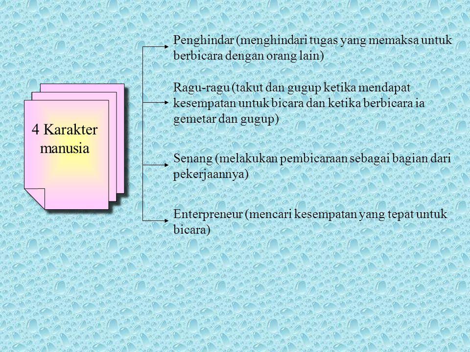 4 Karakter manusia Penghindar (menghindari tugas yang memaksa untuk berbicara dengan orang lain) Ragu-ragu (takut dan gugup ketika mendapat kesempatan