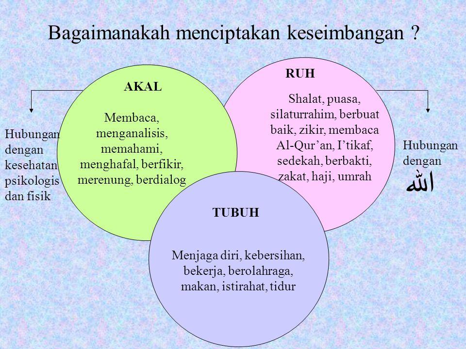 Bagaimanakah menciptakan keseimbangan ? AKAL RUH TUBUH Shalat, puasa, silaturrahim, berbuat baik, zikir, membaca Al-Qur'an, I'tikaf, sedekah, berbakti