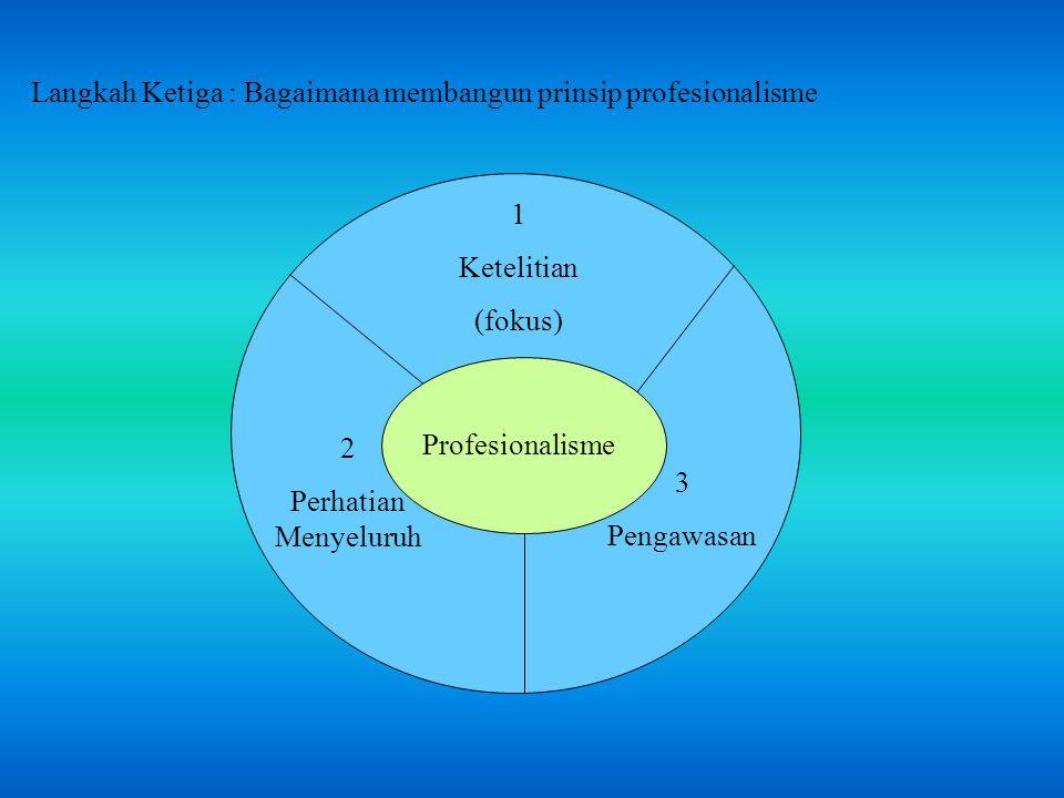 Langkah Ketiga : Bagaimana membangun prinsip profesionalisme 1 Ketelitian (fokus) 3 Pengawasan 2 Perhatian Menyeluruh Profesionalisme