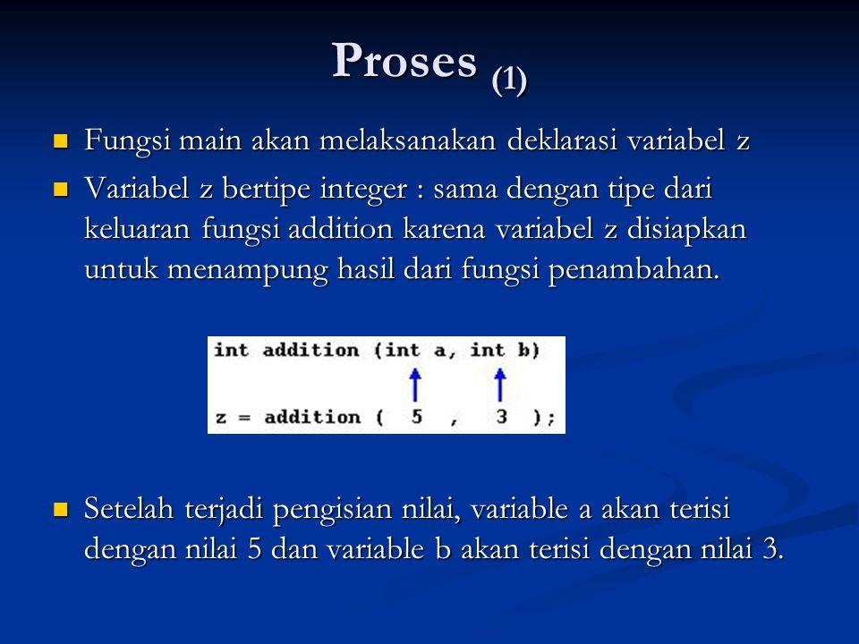 Proses (1)  Fungsi main akan melaksanakan deklarasi variabel z  Variabel z bertipe integer : sama dengan tipe dari keluaran fungsi addition karena v
