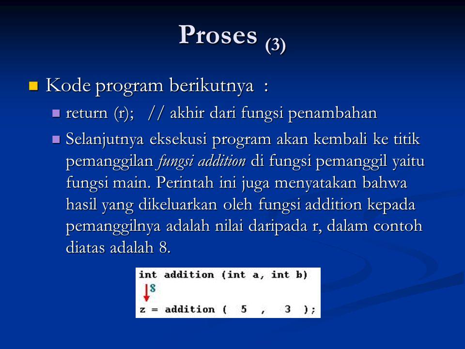Proses (3)  Kode program berikutnya :  return (r); // akhir dari fungsi penambahan  Selanjutnya eksekusi program akan kembali ke titik pemanggilan