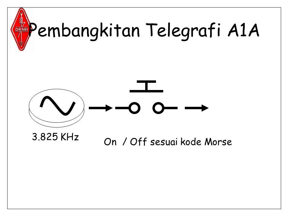 Pembangkitan Telegrafi A1A On / Off sesuai kode Morse 3.825 KHz