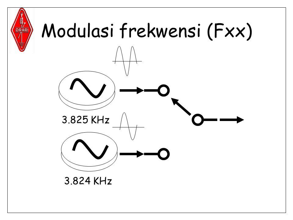 Modulasi frekwensi (Fxx) 3.825 KHz 3.824 KHz