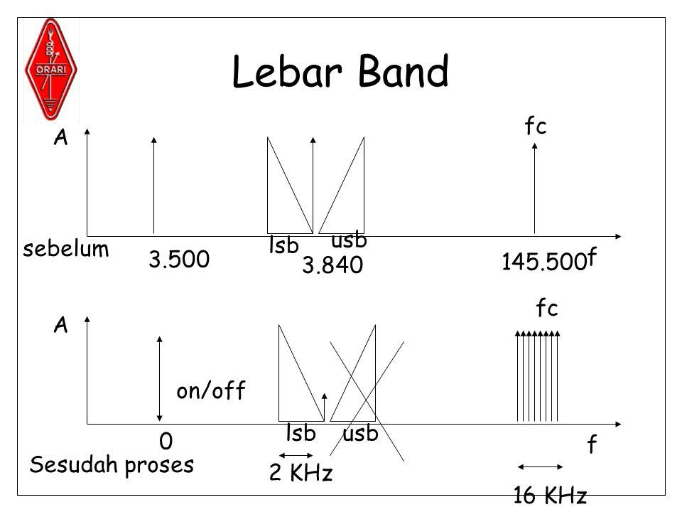 Lebar Band f A fc f A 145.500 16 KHz usb lsb usb sebelum Sesudah proses on/off 0 2 KHz 3.840 3.500