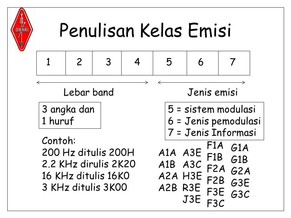 Penulisan Kelas Emisi 1 2 3 4 5 6 7 Lebar bandJenis emisi Contoh: 200 Hz ditulis 200H 2.2 KHz dirulis 2K20 16 KHz ditulis 16K0 3 KHz ditulis 3K00 3 angka dan 1 huruf F1A F1B F2A F2B F3E F3C A1A A1B A2A A2B A3E A3C H3E R3E J3E G1A G1B G2A G3E G3C 5 = sistem modulasi 6 = Jenis pemodulasi 7 = Jenis Informasi