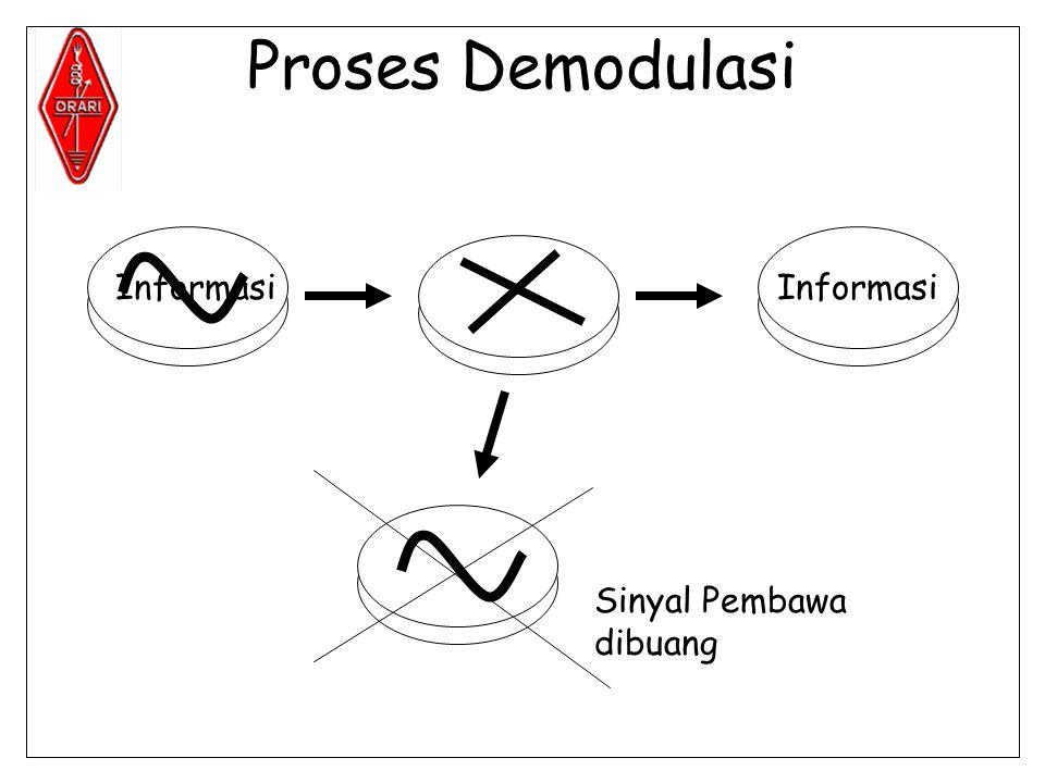 Proses Demodulasi Informasi Sinyal Pembawa dibuang